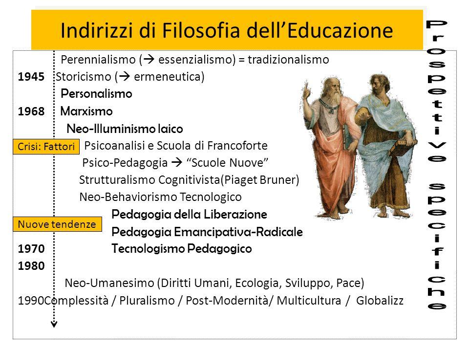 Indirizzi di Filosofia dell'Educazione