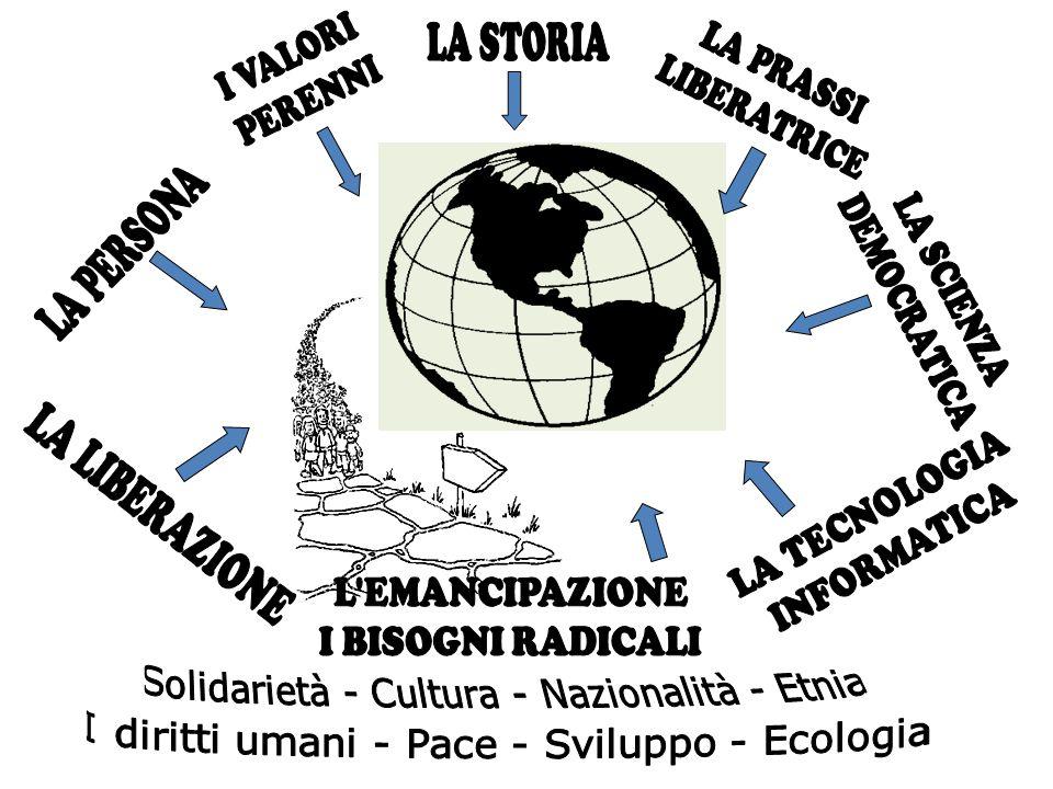 Solidarietà - Cultura - Nazionalità - Etnia