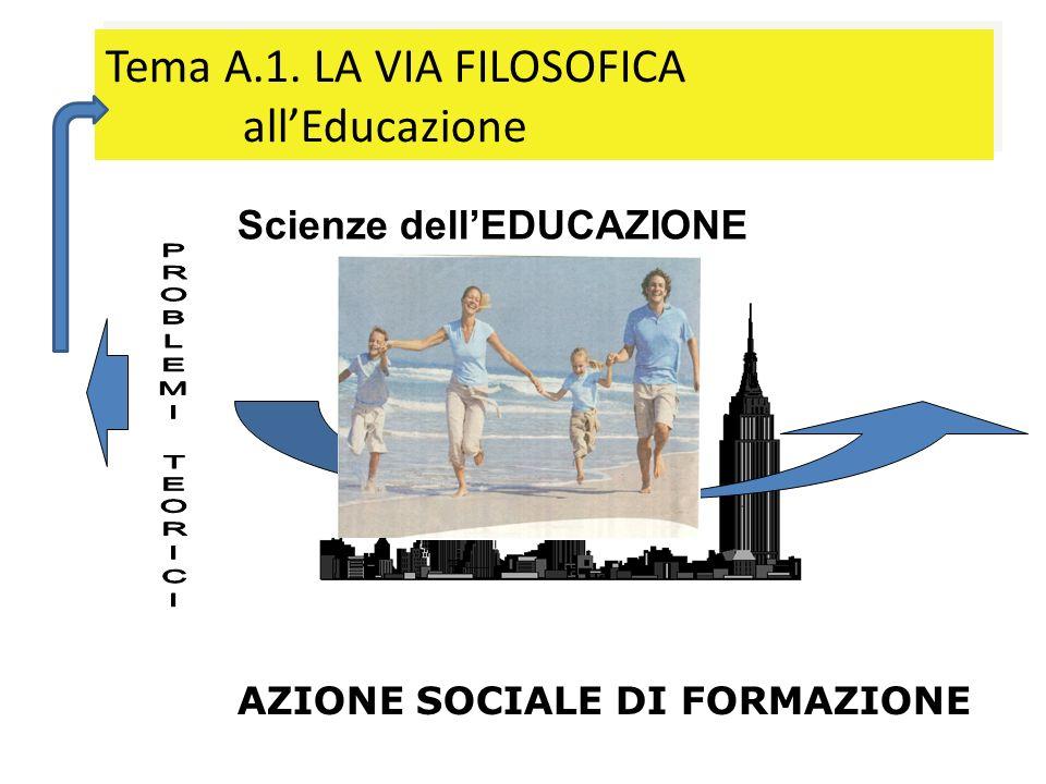 Tema A.1. LA VIA FILOSOFICA all'Educazione
