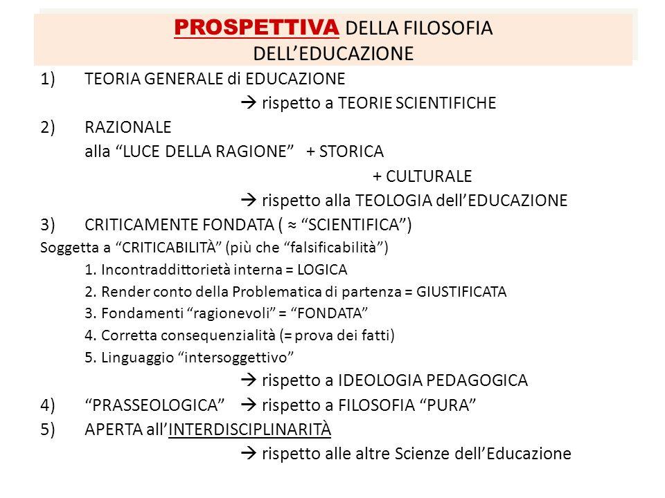 PROSPETTIVA DELLA FILOSOFIA DELL'EDUCAZIONE