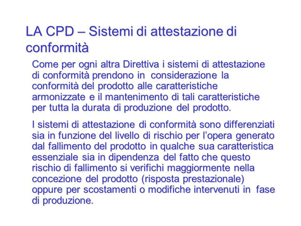 LA CPD – Sistemi di attestazione di conformità