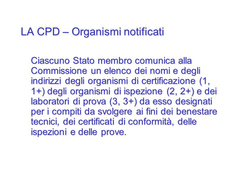 LA CPD – Organismi notificati