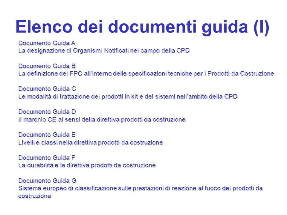 Elenco dei documenti guida (I)