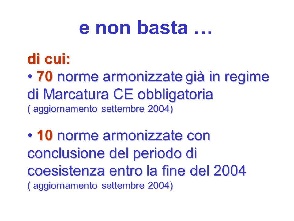 e non basta …di cui: 70 norme armonizzate già in regime di Marcatura CE obbligatoria. ( aggiornamento settembre 2004)