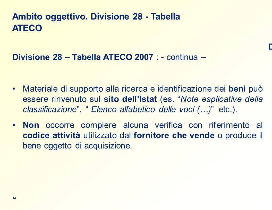 Ambito oggettivo. Divisione 28 - Tabella ATECO