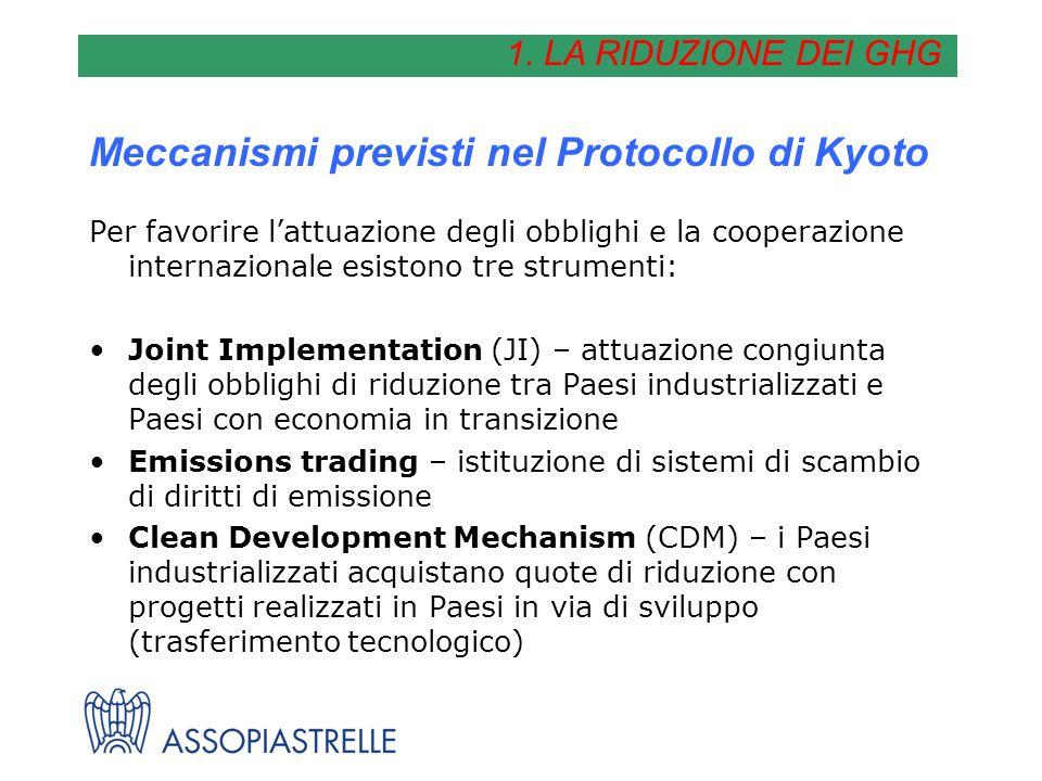 Meccanismi previsti nel Protocollo di Kyoto