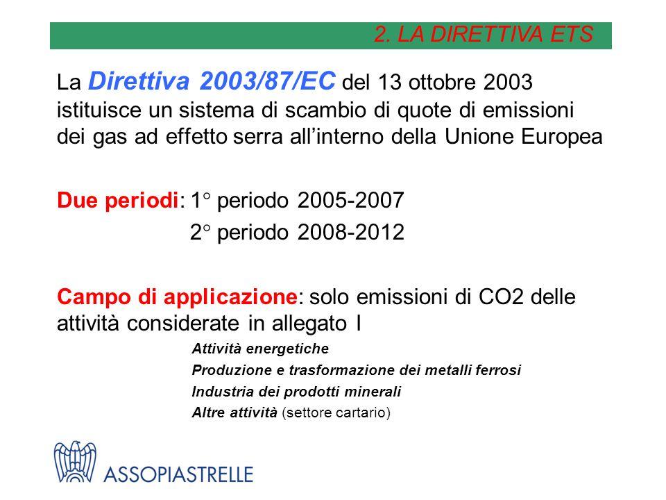 Due periodi: 1° periodo 2005-2007 2° periodo 2008-2012