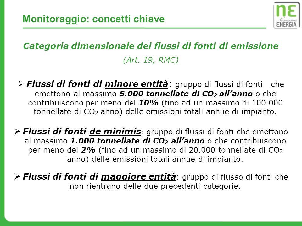 Categoria dimensionale dei flussi di fonti di emissione