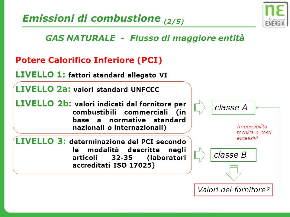 Emissioni di combustione (2/5)