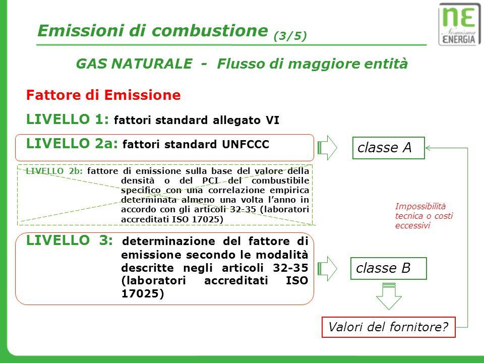 Emissioni di combustione (3/5)