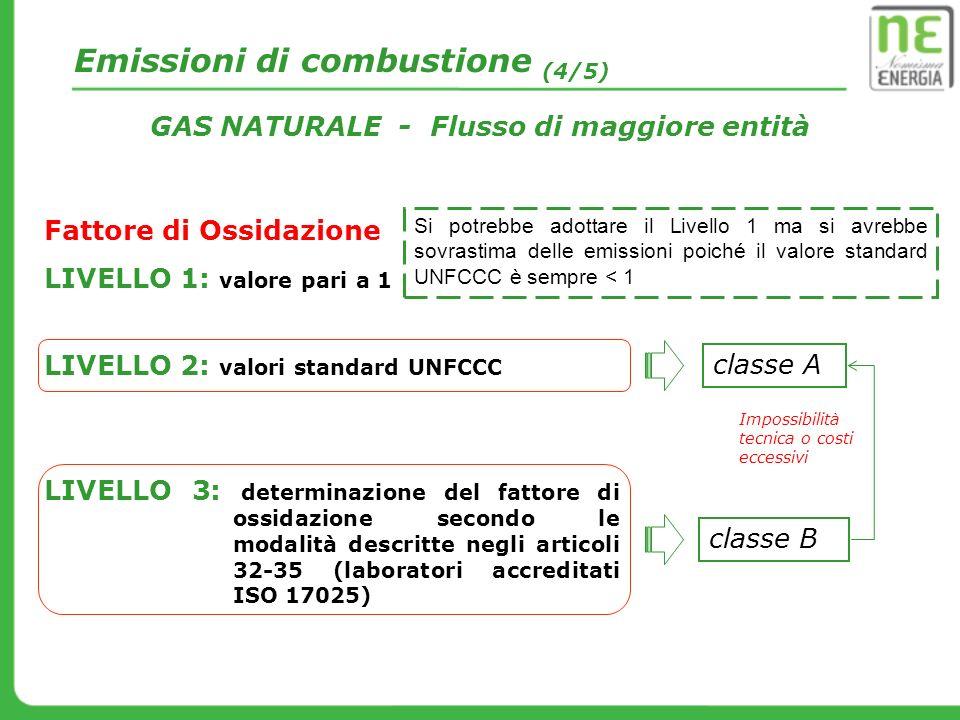 Emissioni di combustione (4/5)