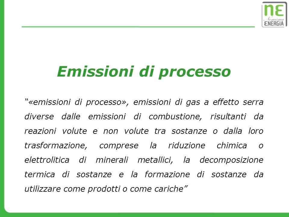 Emissioni di processo