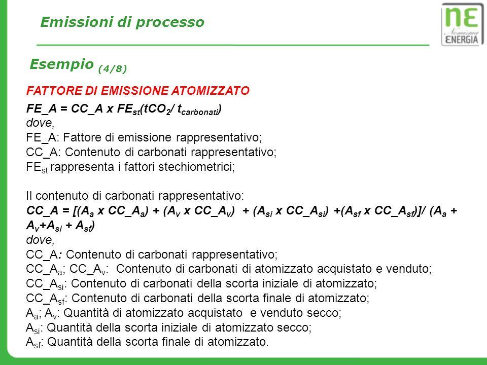 Emissioni di processo Esempio (4/8) FATTORE DI EMISSIONE ATOMIZZATO