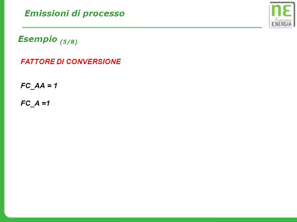 Emissioni di processo Esempio (5/8) FATTORE DI CONVERSIONE FC_AA = 1