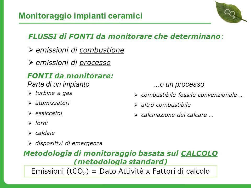 Metodologia di monitoraggio basata sul CALCOLO (metodologia standard)