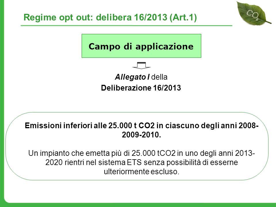 Regime opt out: delibera 16/2013 (Art.1)