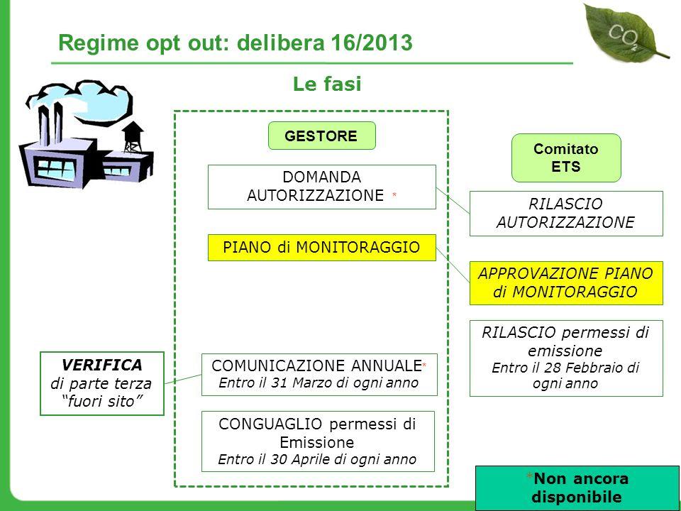 Regime opt out: delibera 16/2013