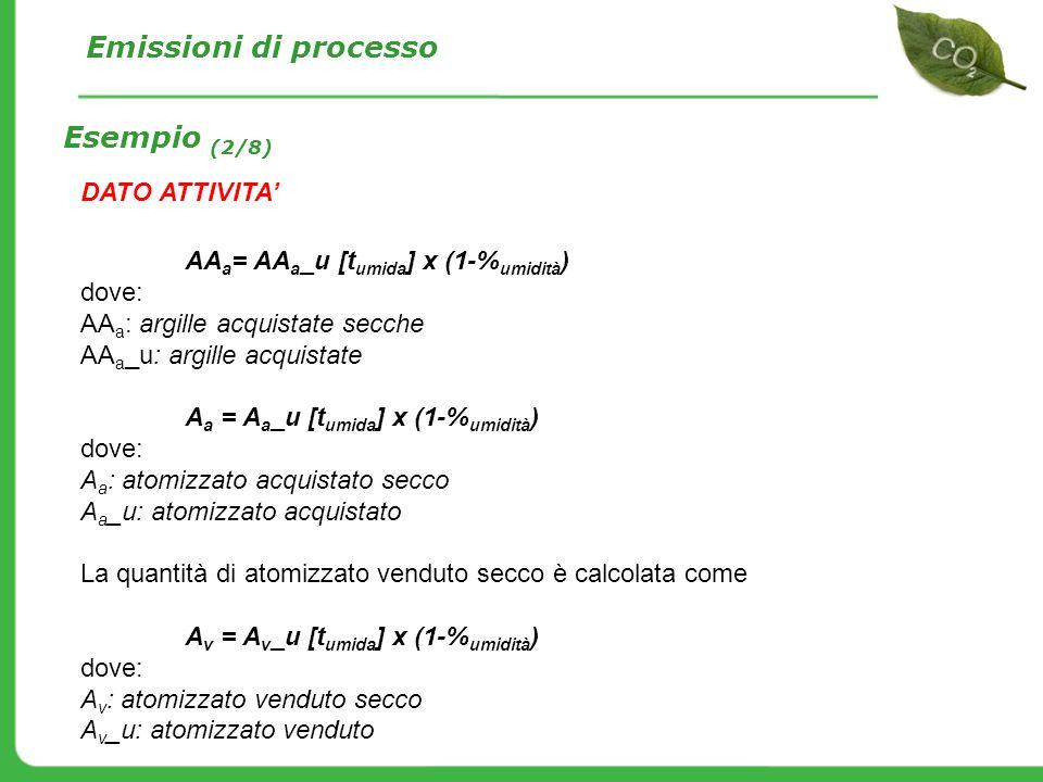 Emissioni di processo Esempio (2/8) DATO ATTIVITA'
