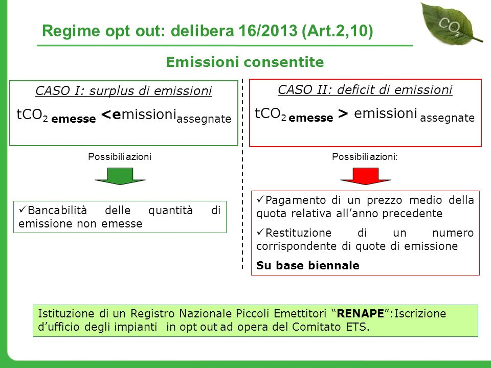 Regime opt out: delibera 16/2013 (Art.2,10)