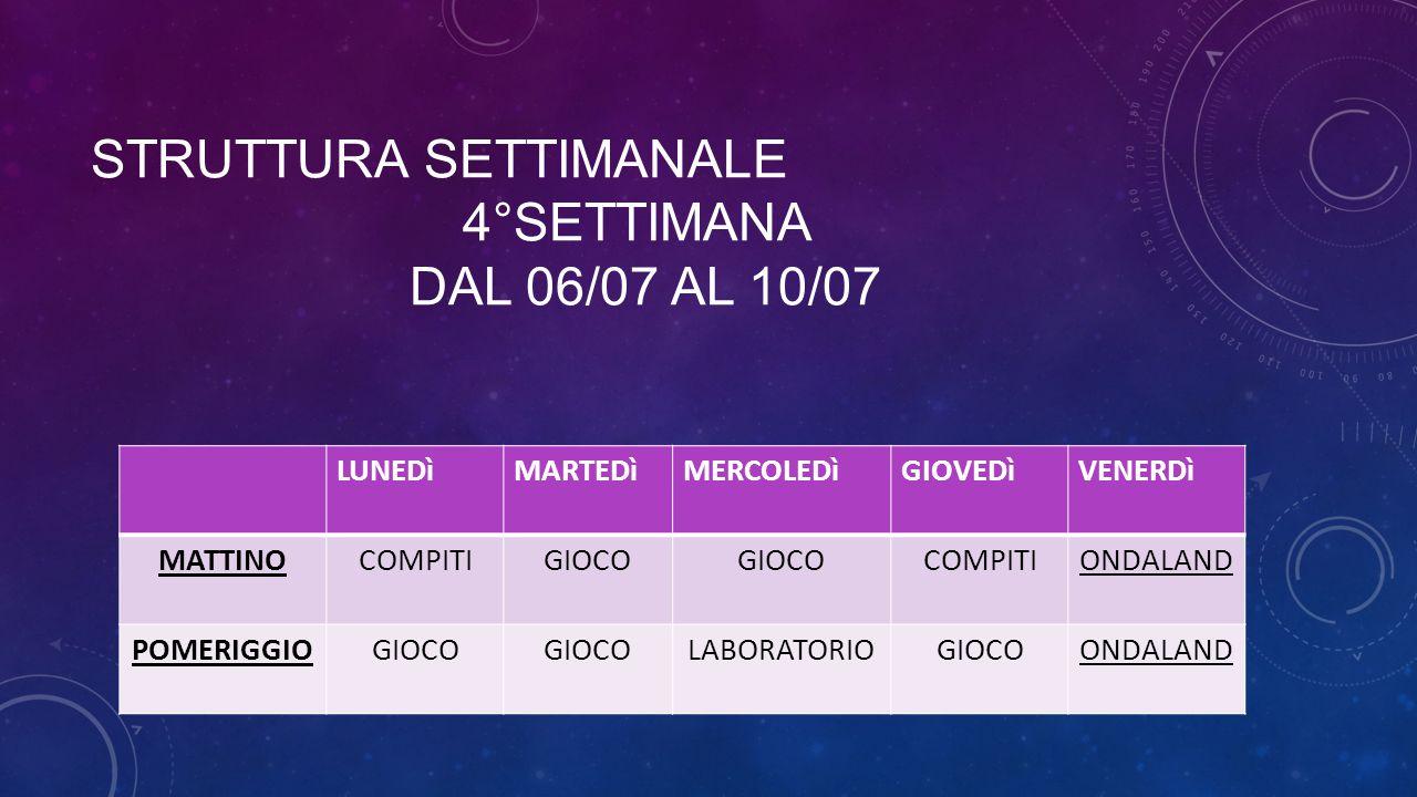 STRUTTURA SETTIMANALE 4°SETTIMANA DAL 06/07 AL 10/07