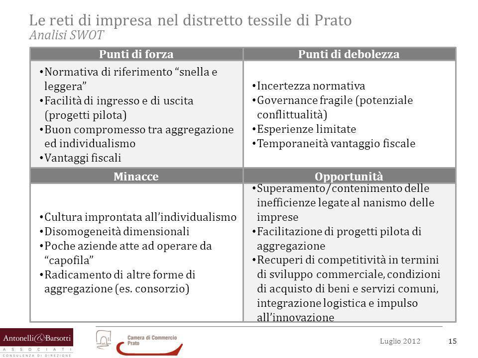 Le reti di impresa nel distretto tessile di Prato