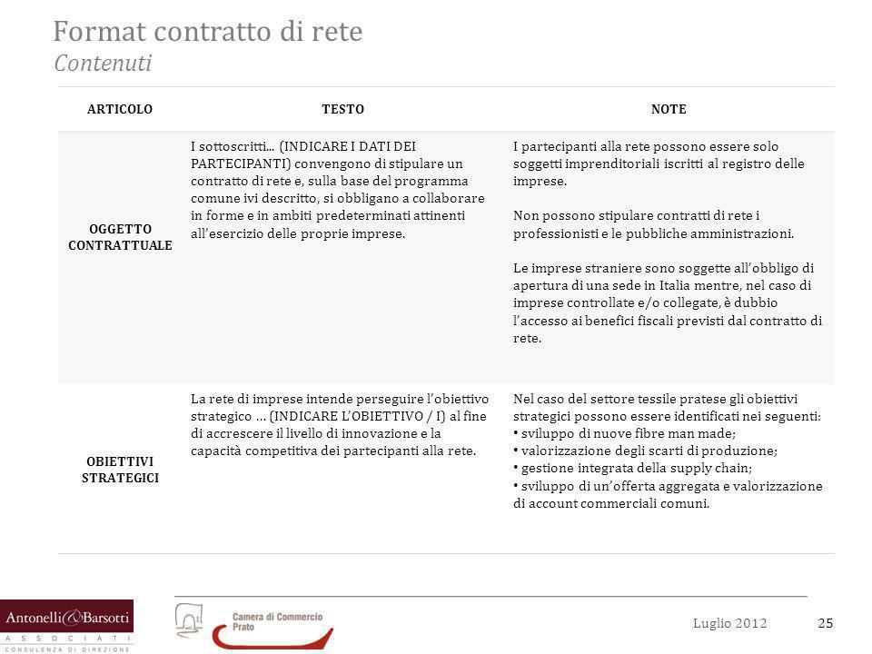 Format contratto di rete