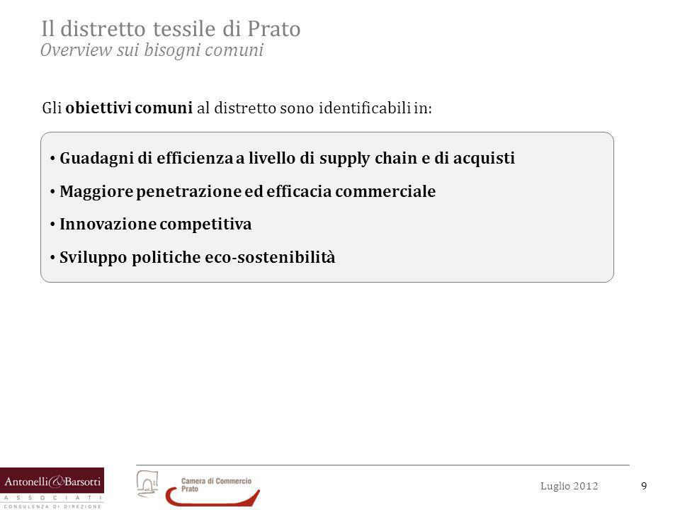 Il distretto tessile di Prato