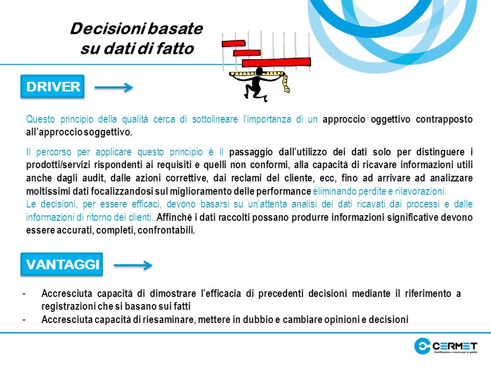 Decisioni basate su dati di fatto