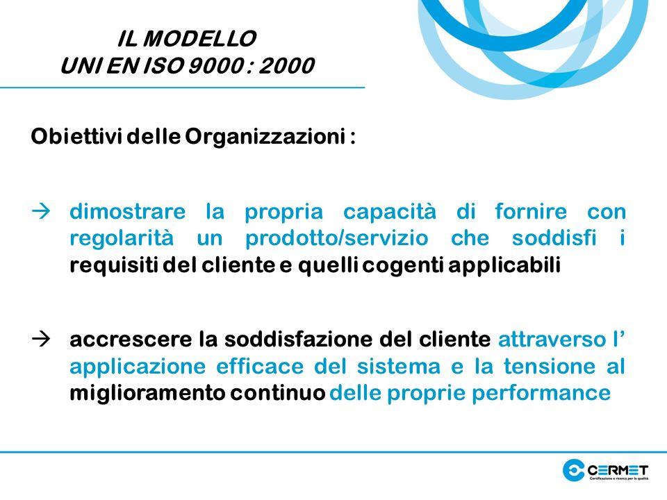IL MODELLO UNI EN ISO 9000 : 2000. Obiettivi delle Organizzazioni :