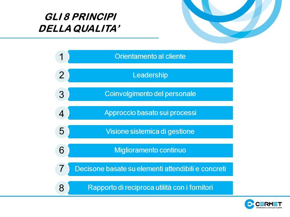 GLI 8 PRINCIPI DELLA QUALITA'