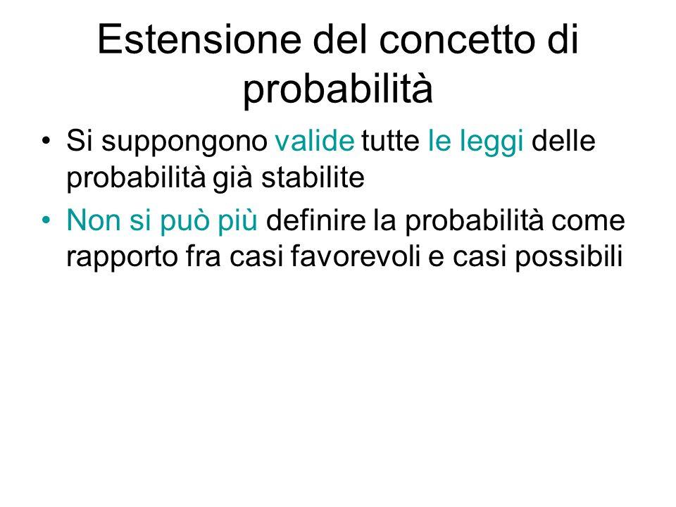 Estensione del concetto di probabilità