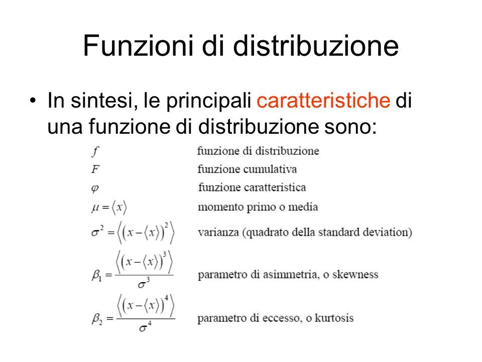 Funzioni di distribuzione