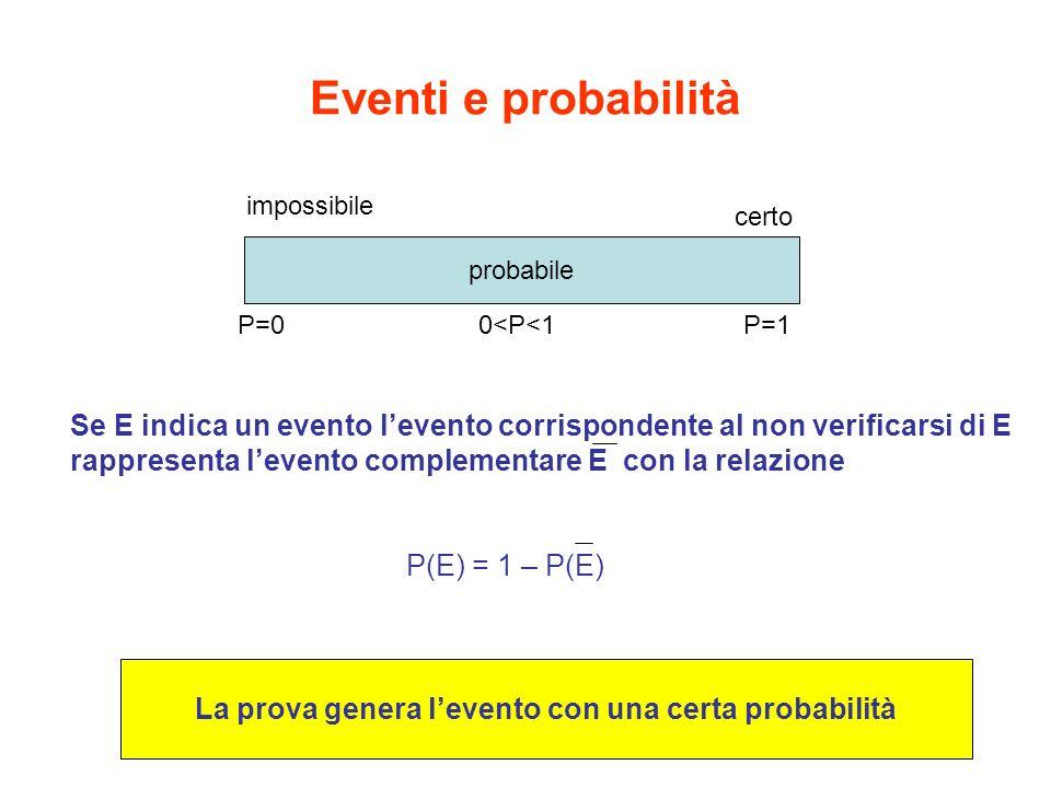La prova genera l'evento con una certa probabilità