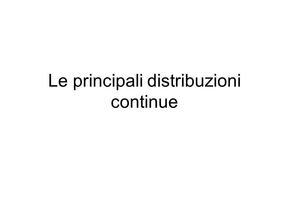 Le principali distribuzioni continue