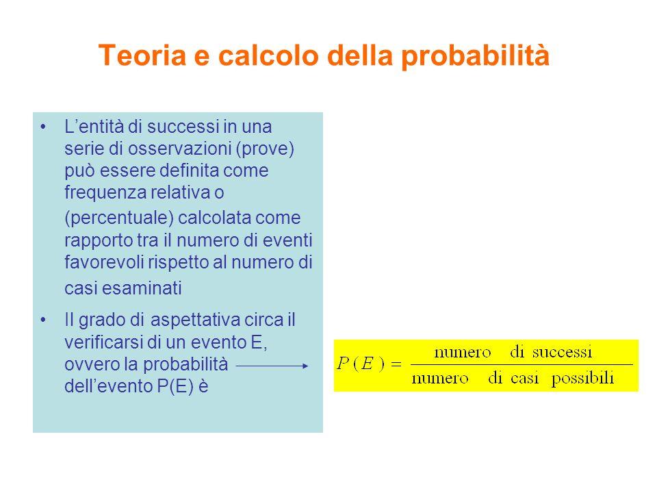 Teoria e calcolo della probabilità
