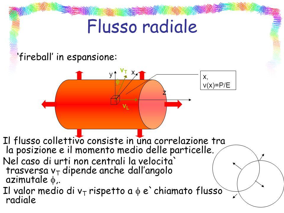 Flusso radiale 'fireball' in espansione: