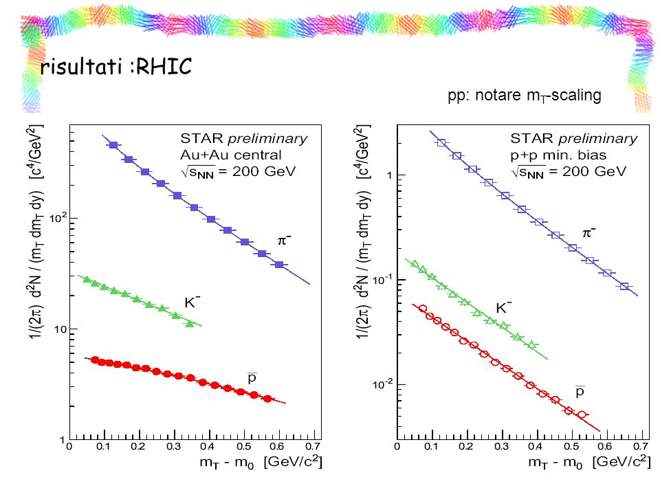 risultati :RHIC pp: notare mT-scaling