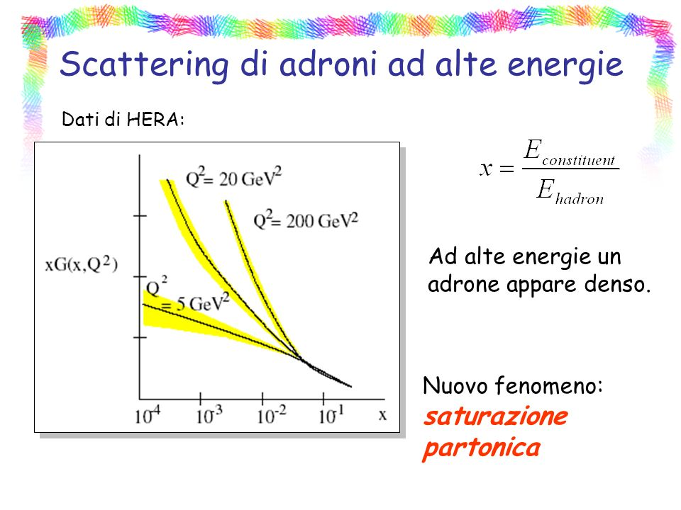 Scattering di adroni ad alte energie