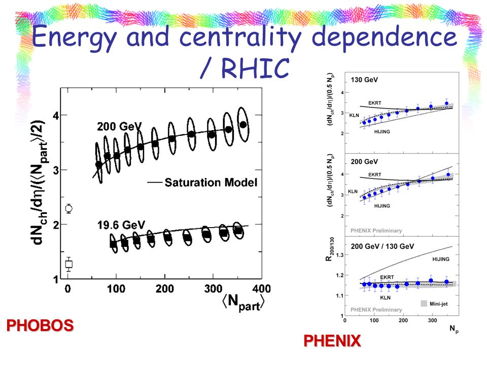 Energy and centrality dependence / RHIC