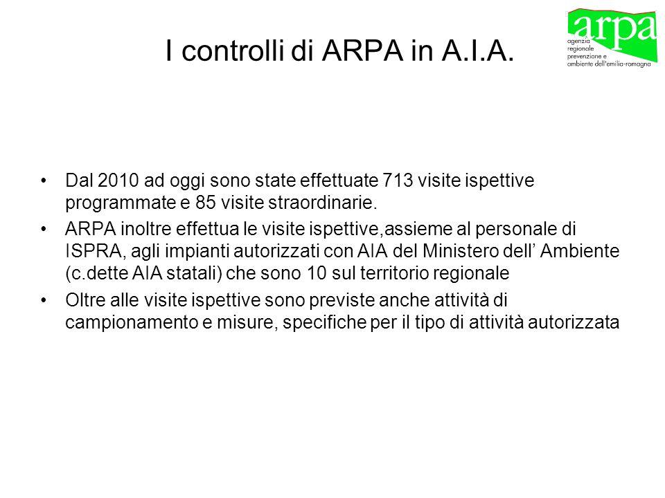 I controlli di ARPA in A.I.A.