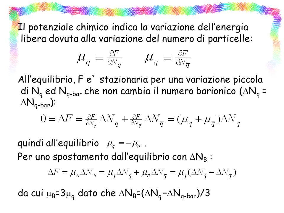 Il potenziale chimico indica la variazione dell'energia libera dovuta alla variazione del numero di particelle: All'equilibrio, F e` stazionaria per una variazione piccola di Nq ed Nq-bar che non cambia il numero barionico (DNq = DNq-bar): quindi all'equilibrio .