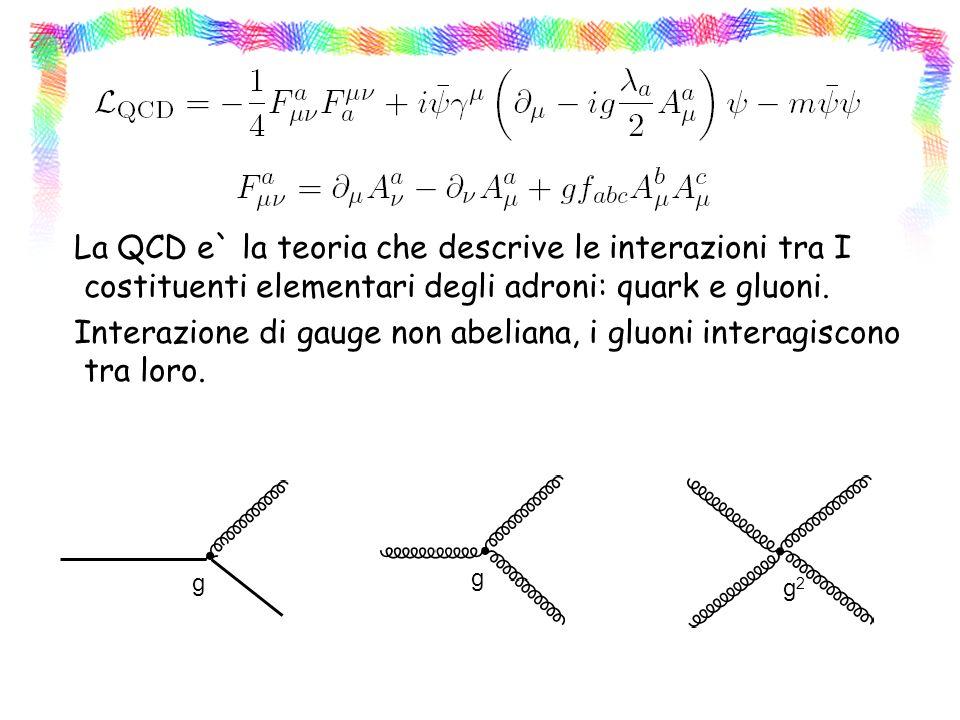La QCD e` la teoria che descrive le interazioni tra I costituenti elementari degli adroni: quark e gluoni. Interazione di gauge non abeliana, i gluoni interagiscono tra loro.