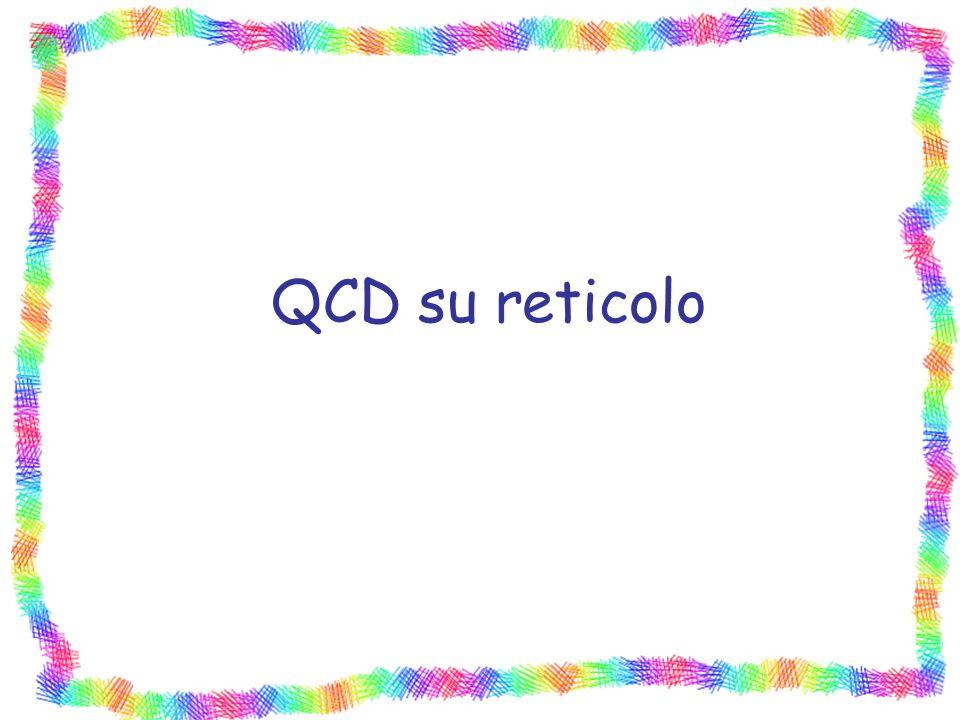 QCD su reticolo