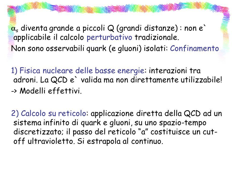 as diventa grande a piccoli Q (grandi distanze) : non e` applicabile il calcolo perturbativo tradizionale.