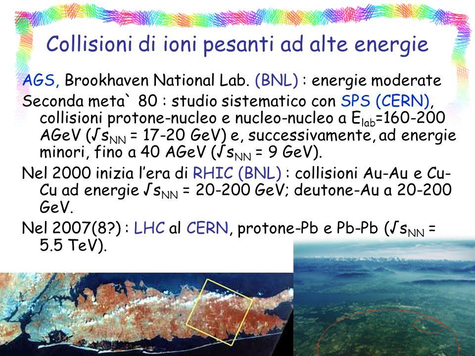 Collisioni di ioni pesanti ad alte energie