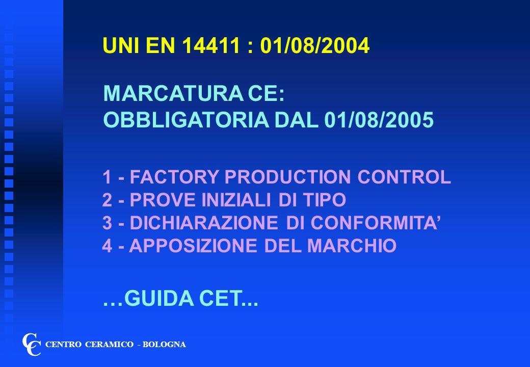 UNI EN 14411 : 01/08/2004 MARCATURA CE: OBBLIGATORIA DAL 01/08/2005