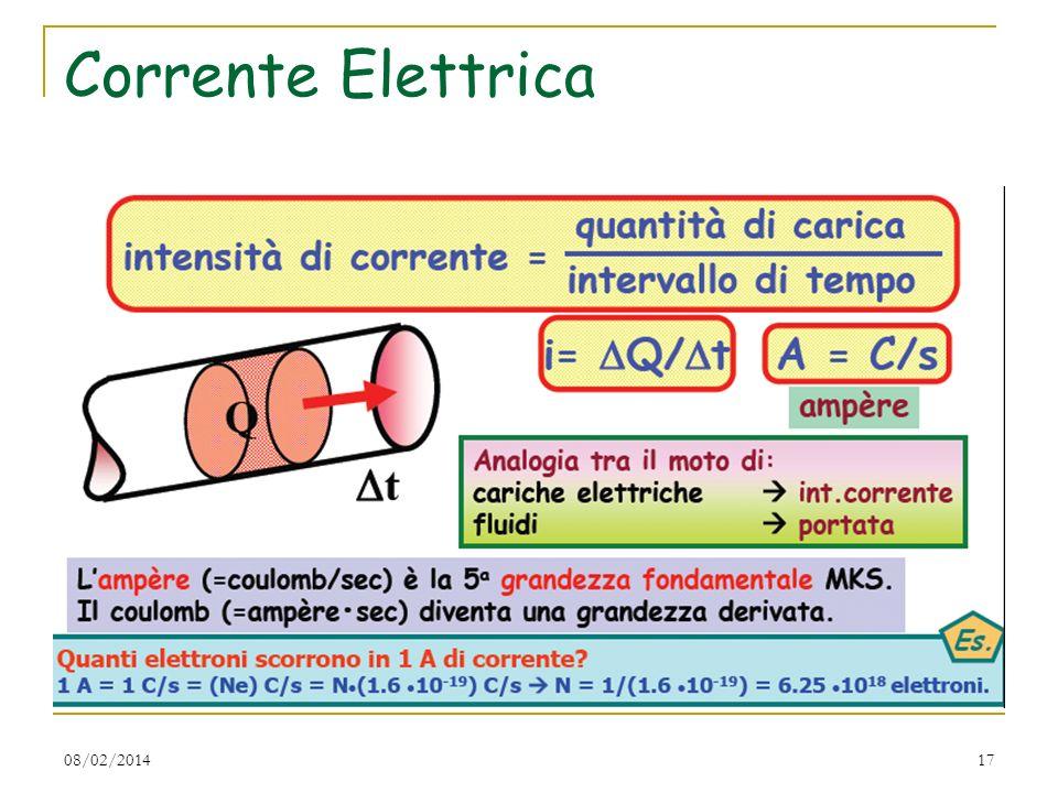Corrente Elettrica 27/03/2017