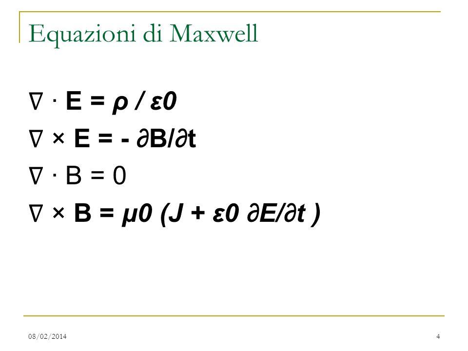 Equazioni di Maxwell ∇ · E = ρ / ε0 ∇ × E = - ∂B/∂t ∇ · B = 0 ∇ × B = μ0 (J + ε0 ∂E/∂t ) 27/03/2017.