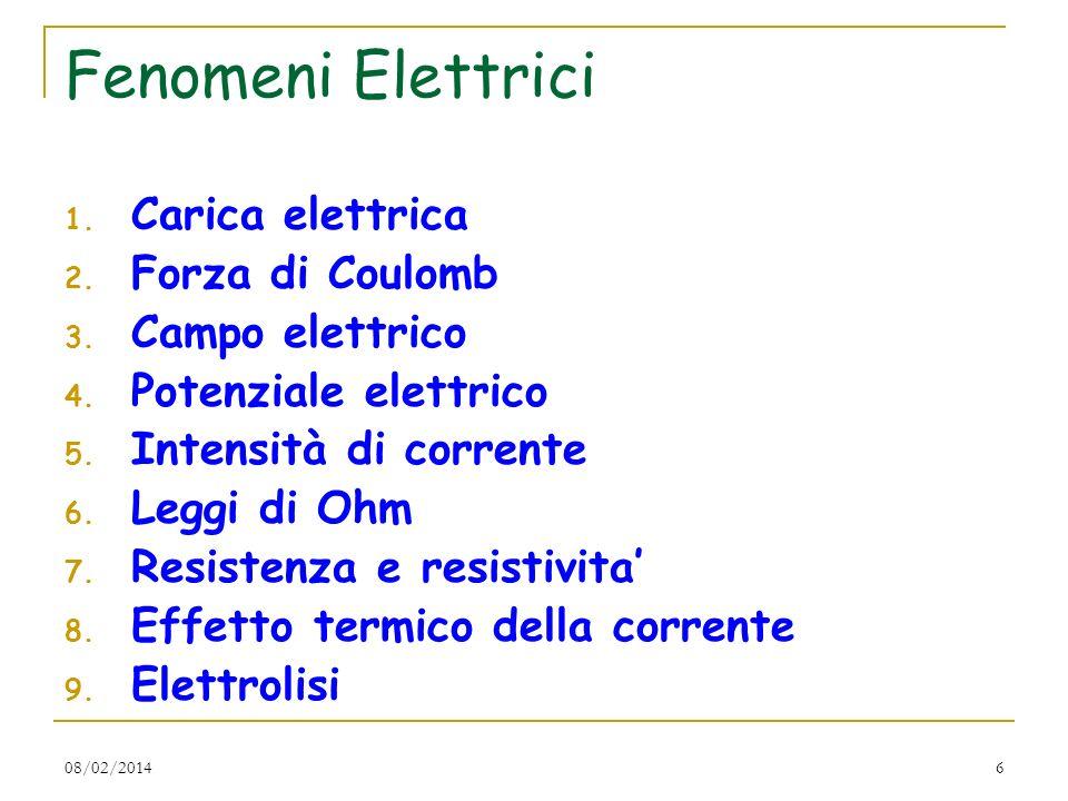 Fenomeni Elettrici Carica elettrica Forza di Coulomb Campo elettrico