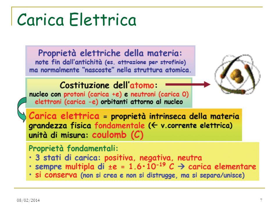 Carica Elettrica 27/03/2017